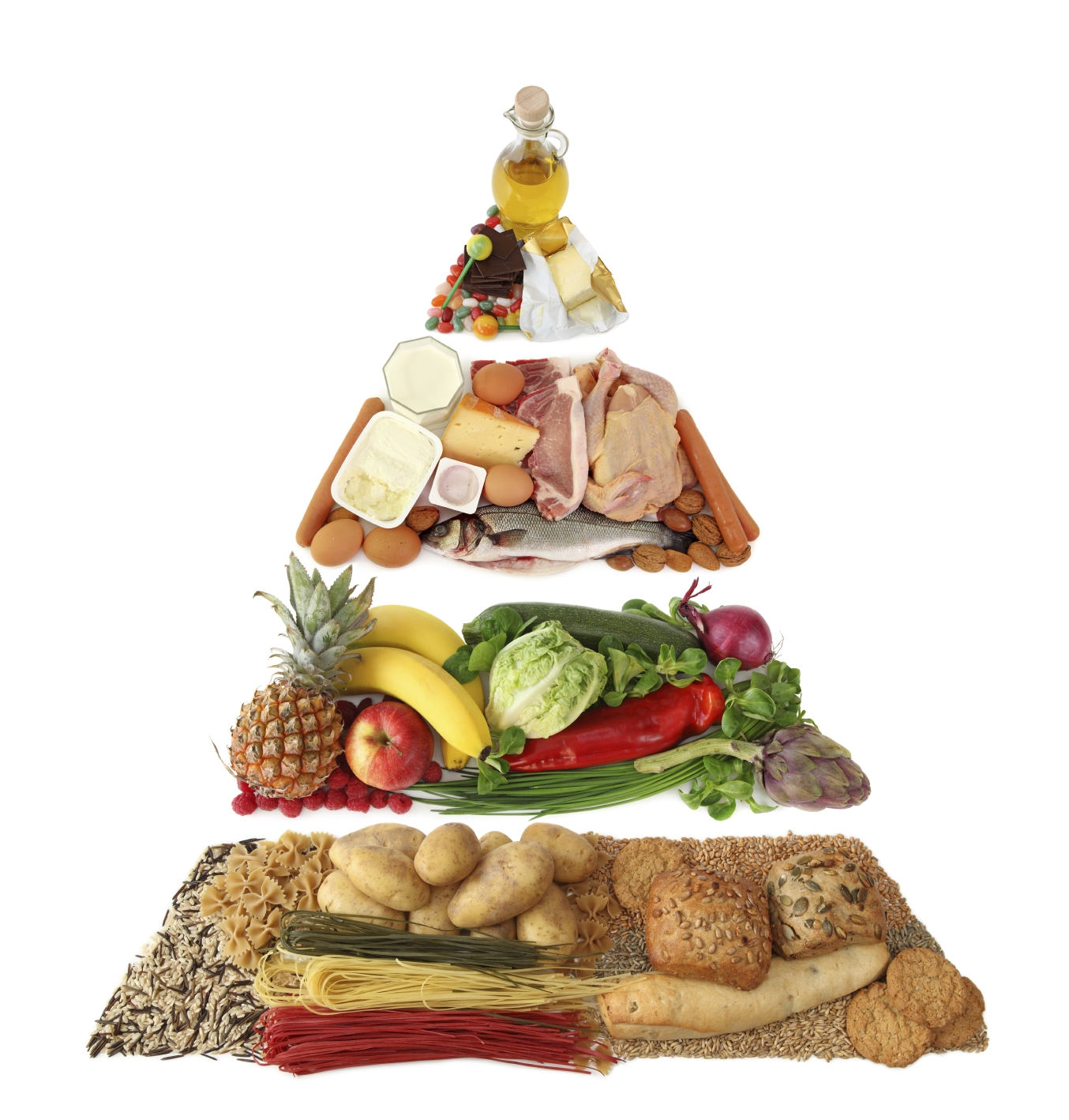 Weight Gain Food Pyramid